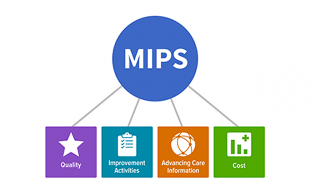 How to achieve specific MIPS Performance Activities requirements via Telemedicine